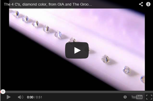 Diamond engagement ring video.